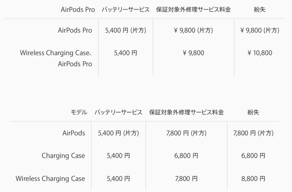 AirPodsAppleCare修理代表