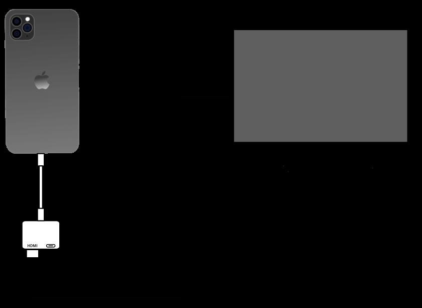 Digital AVアダプタ接続方法