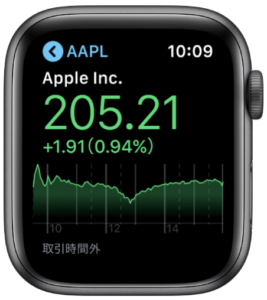 AppleWatch株価