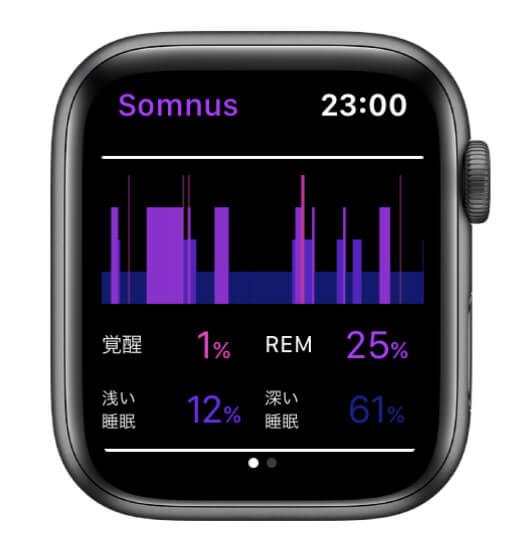 Somnus12