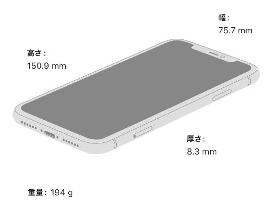 iPhone 11サイズ