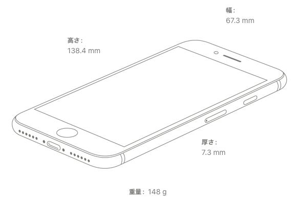 iPhone SEサイズ