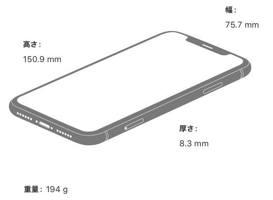 iPhone XRサイズ