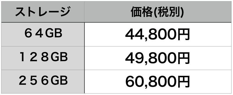 IPhoneSE価格表