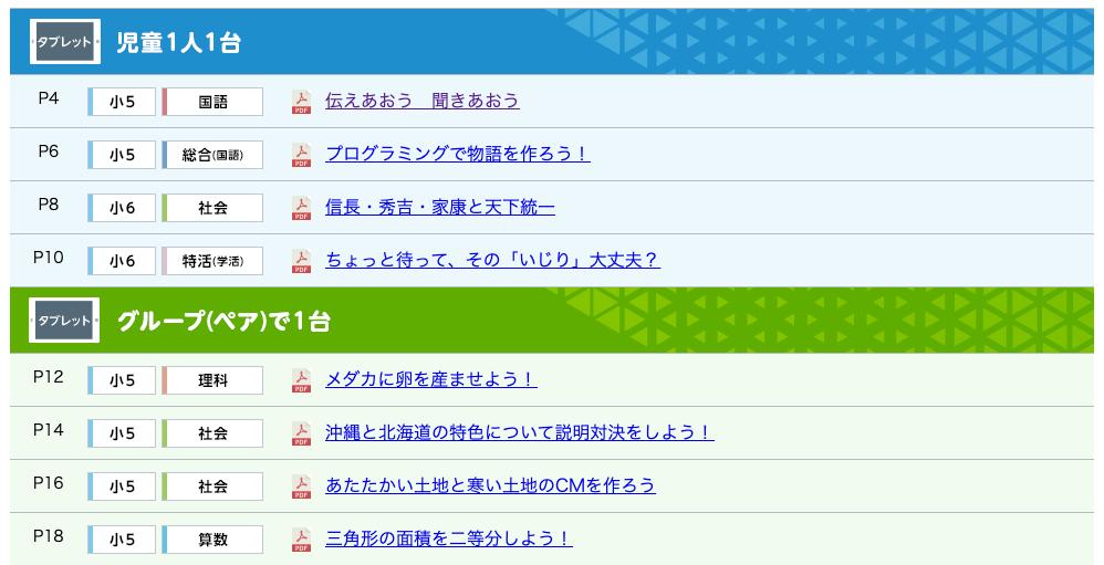 NHKforSchoolタブレット活用例台数別
