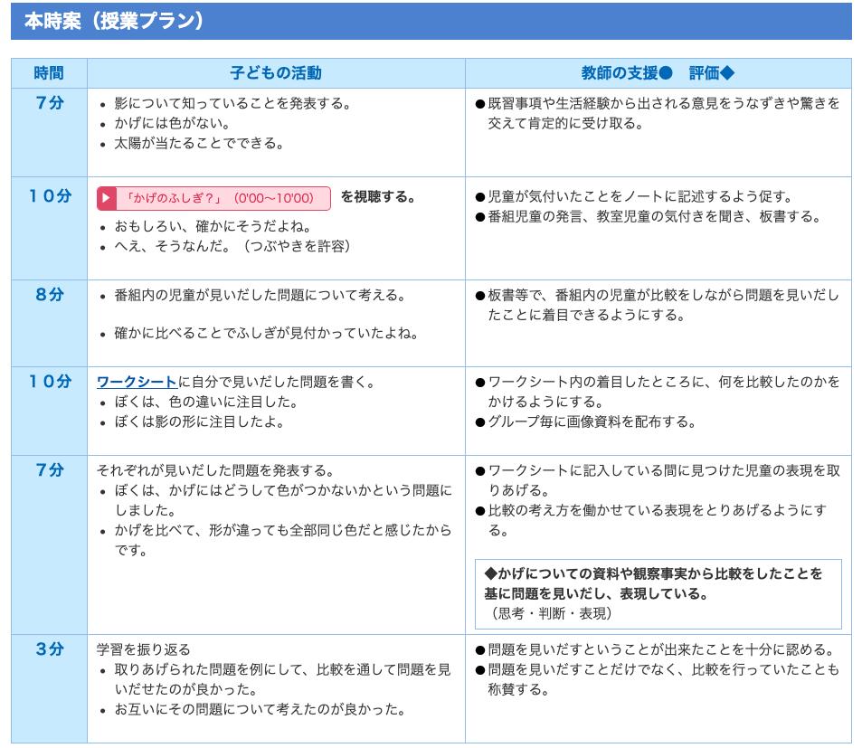 NHKforSchool授業プラン
