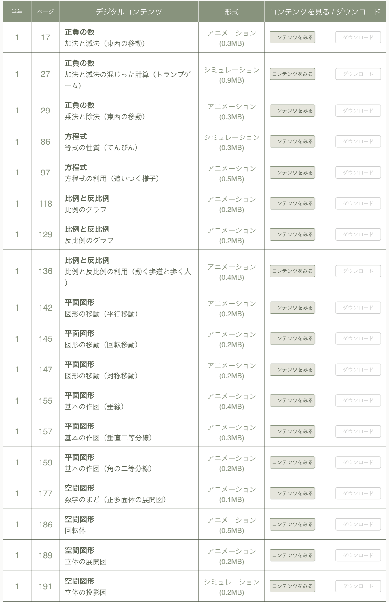 東京書籍 数学Dマークコンテンツ平成28年度用