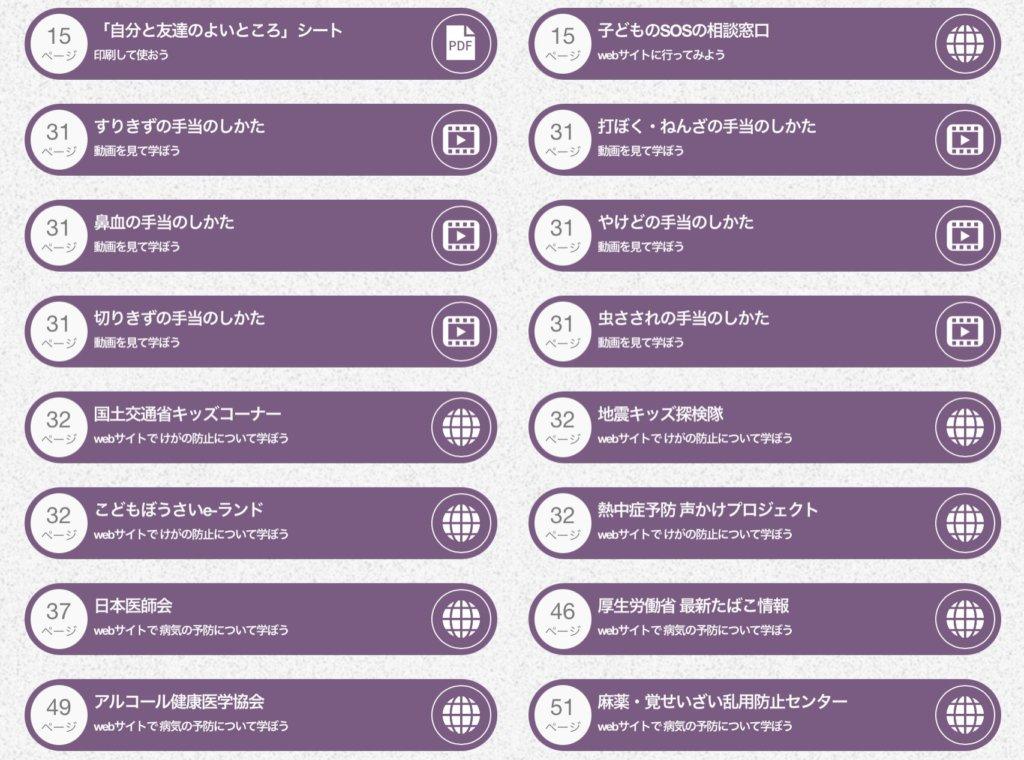 大日本図書-たのしい保健ウェブコンテンツ