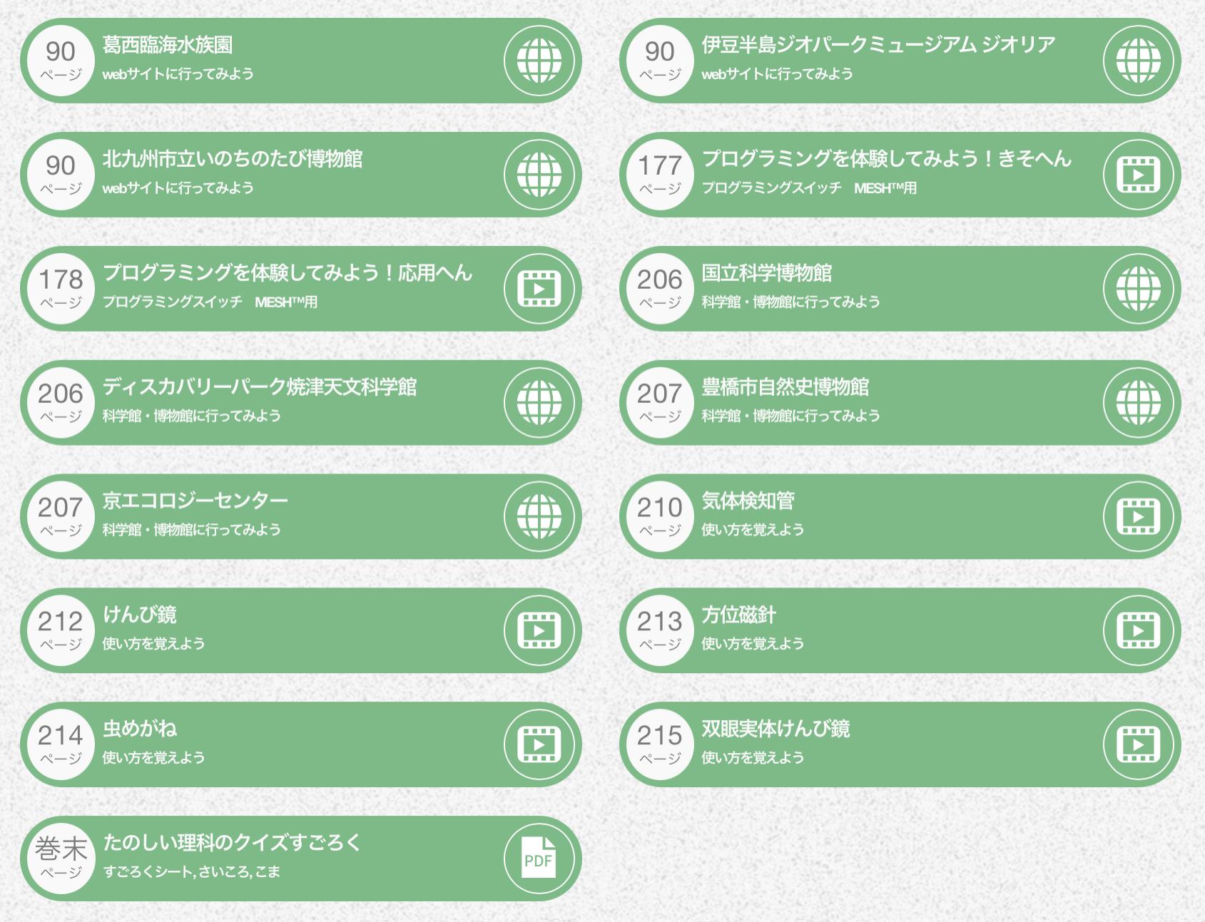 大日本図書 たのしい理科コンテンツメニュー