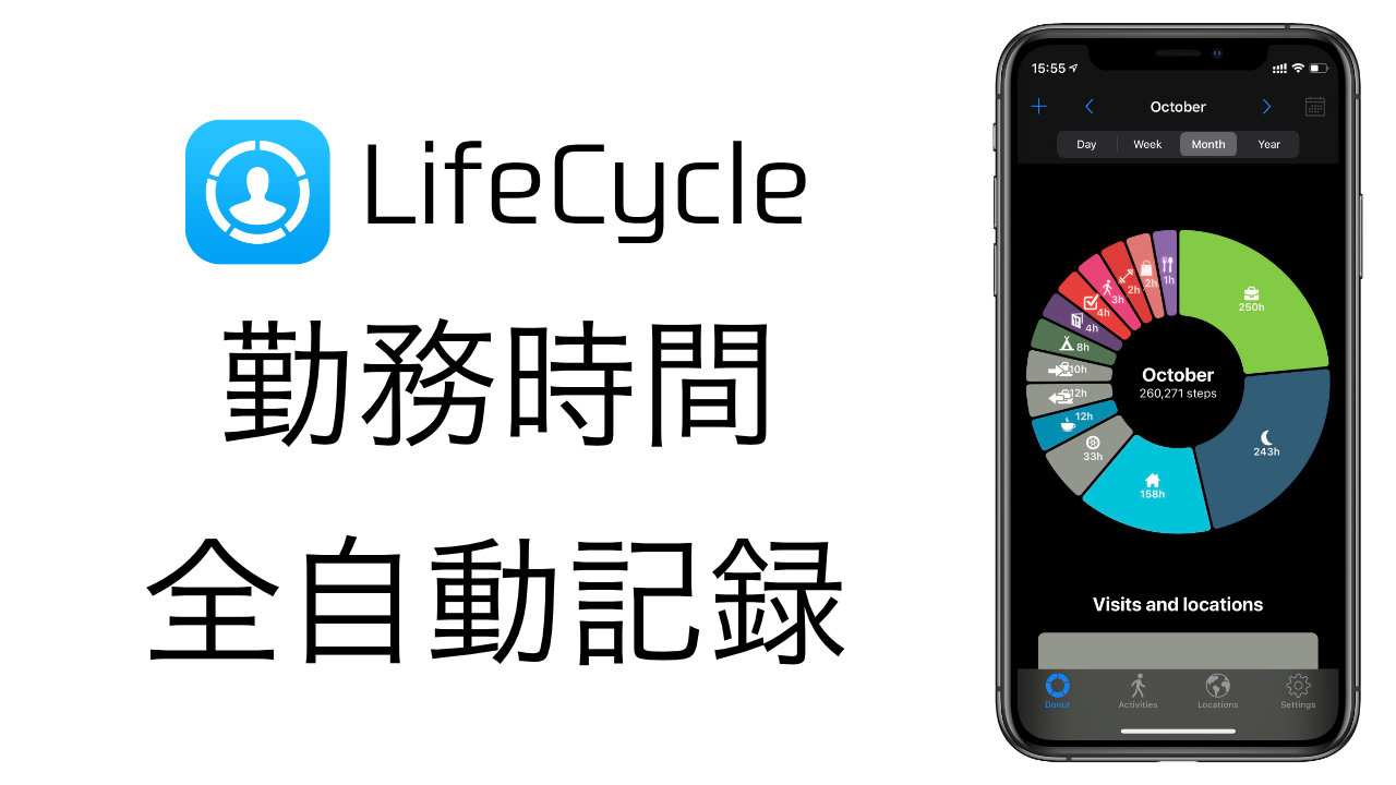 LifeCycleThumbnail