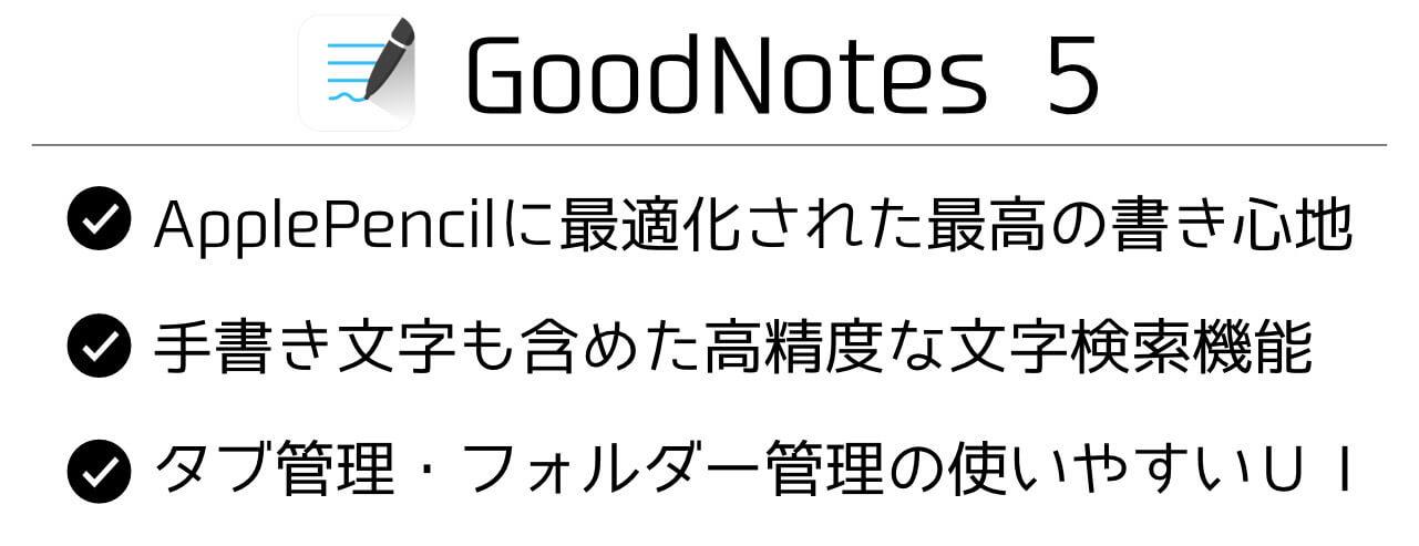 Goodnotes5thumbnail