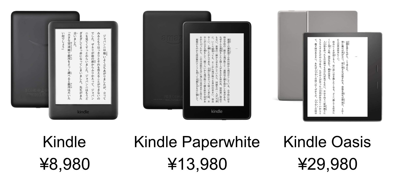 Kindlecompare